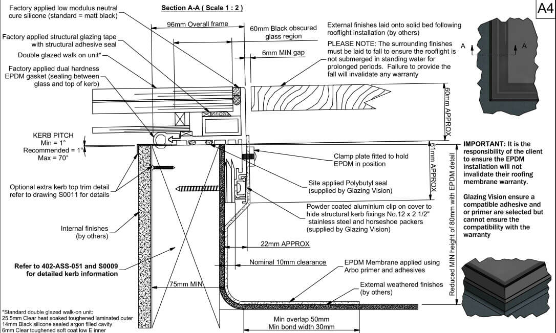 Das EPDM-Profil verringert die Mindesthöhe der Aufkantung von 150 mm auf 80 mm.