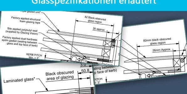 Glasspezifikationen erläutert